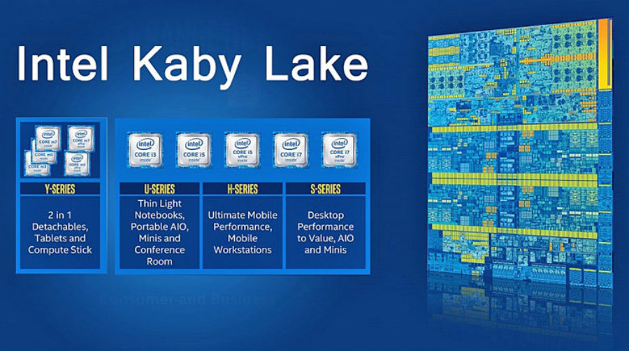 Intel core chips description. Image Source: Intel