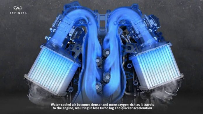 All you need to know about Infiniti's Twin Turbo V6 Engine