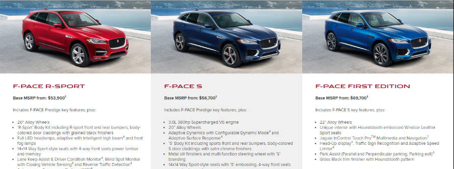 Jaguar F-Pace models prices and features 2. Image credit: Jaguar/TheUSBPort.