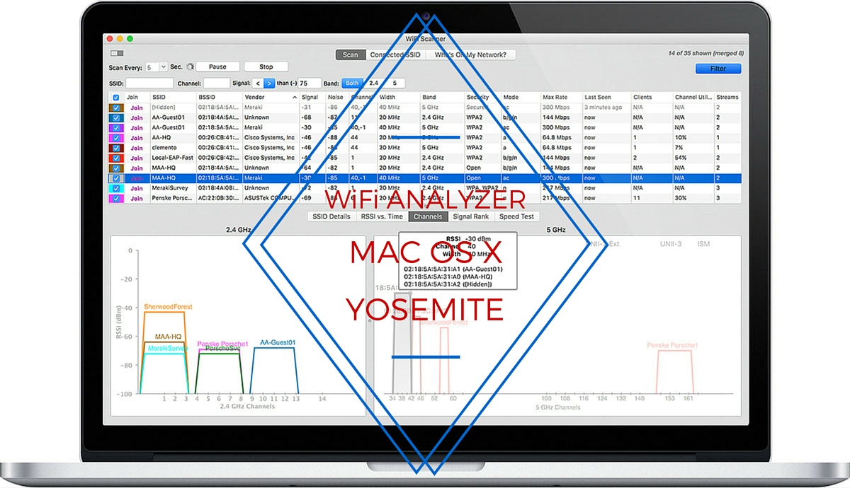 WiFi Analyzer Mac OS X Yosemite: Where is it and How to use it