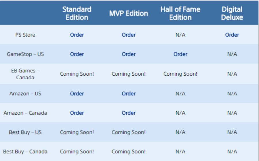MLB The Game 2017 availability. Image credit: PlayStation Blog / The USB Port.