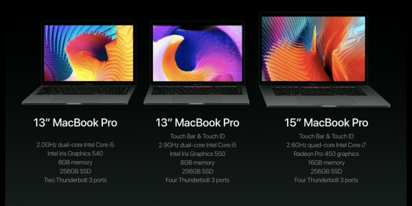 The new MacBook Pro comes in 3 versions. Image credit: Apple Insider.