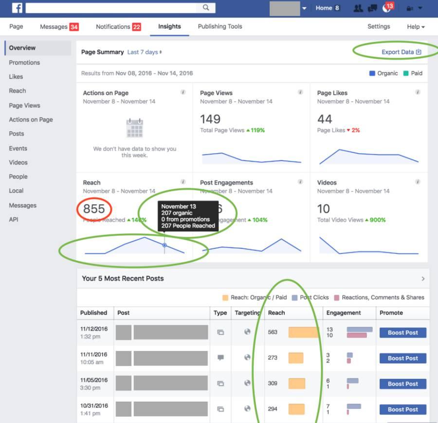Facebook update ad metrics. Image: Facebook.