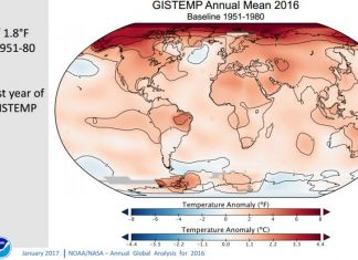 2016 warmest year of NASA GISTEMP record.