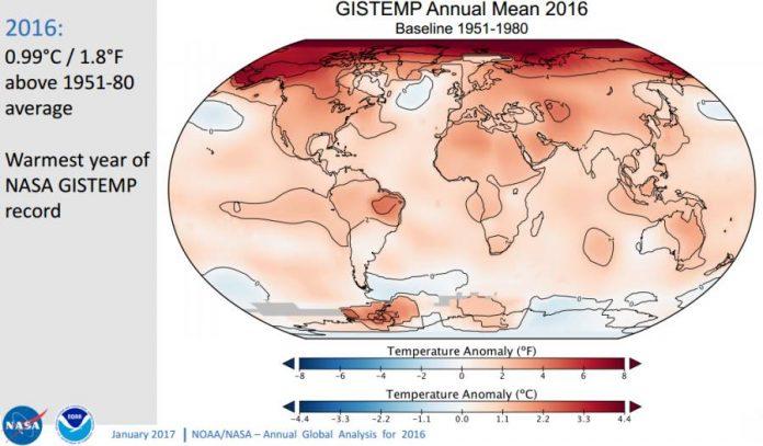 2016 warmest year of NASA GISTEMP record.