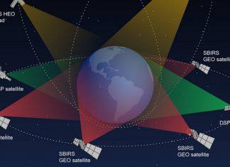 Airforce-SBIRS-GEO-Missile-Alert