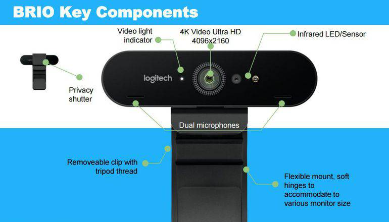 Logitech BRIO features