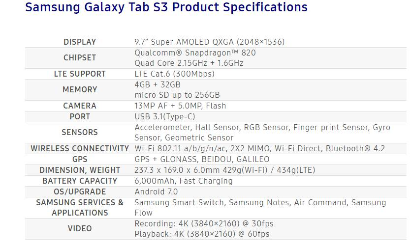 Samsung Galaxy Tab S3 Product Specifications